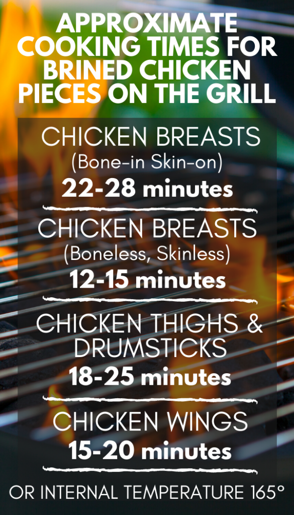chart of cooking times for chicken pieces. Chicken breasts: 22-28 minutes, Chicken Thighs and Drumsticks 18-25 minutes, Chicken wings 15-20 minutes or to an internal temperature of 165°.